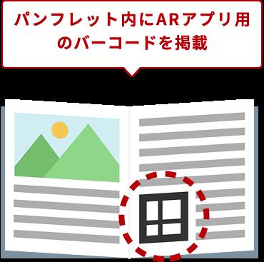 パンフレット内にARアプリ用のバーコードを掲載